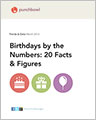 Birthdays by the Numbers: 20 Facts & Figures